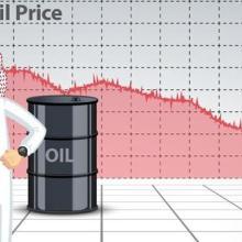 龙油指数实盘